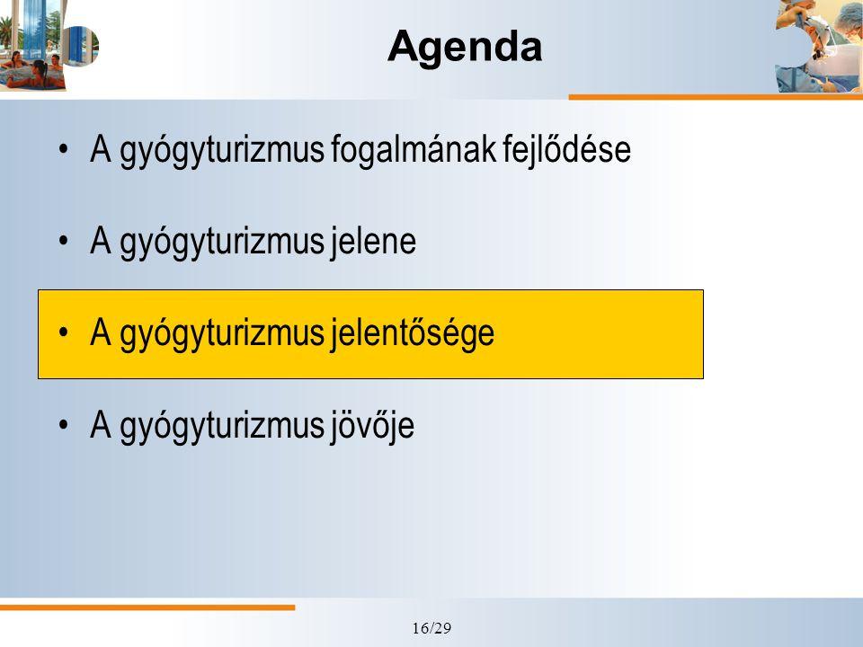 Agenda A gyógyturizmus fogalmának fejlődése A gyógyturizmus jelene