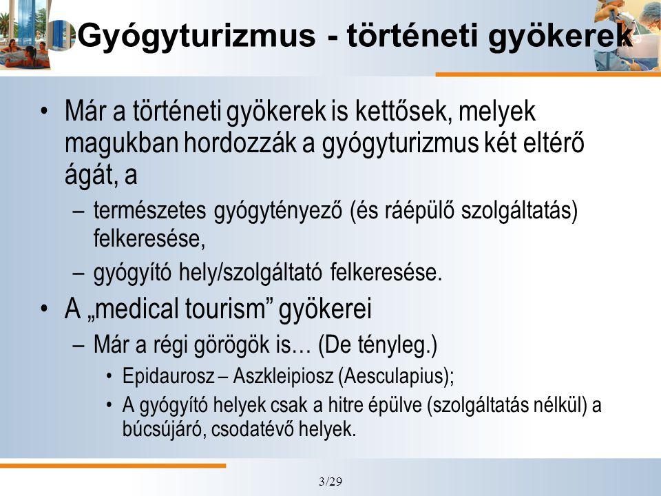 Gyógyturizmus - történeti gyökerek