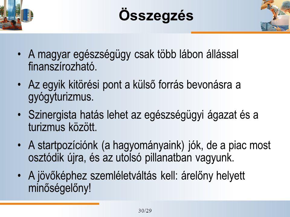 Összegzés A magyar egészségügy csak több lábon állással finanszírozható. Az egyik kitörési pont a külső forrás bevonásra a gyógyturizmus.