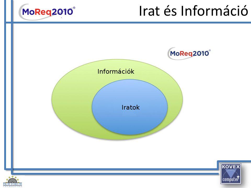 Irat és Információ Mi tekinthető iratnak Venn diagram.