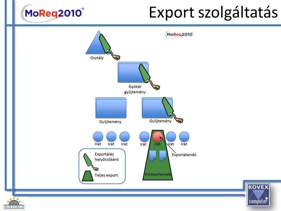 Export szolgáltatás Egy gyakori export cél. Jól mutatja, hogy mit hogyan kell exportálni.