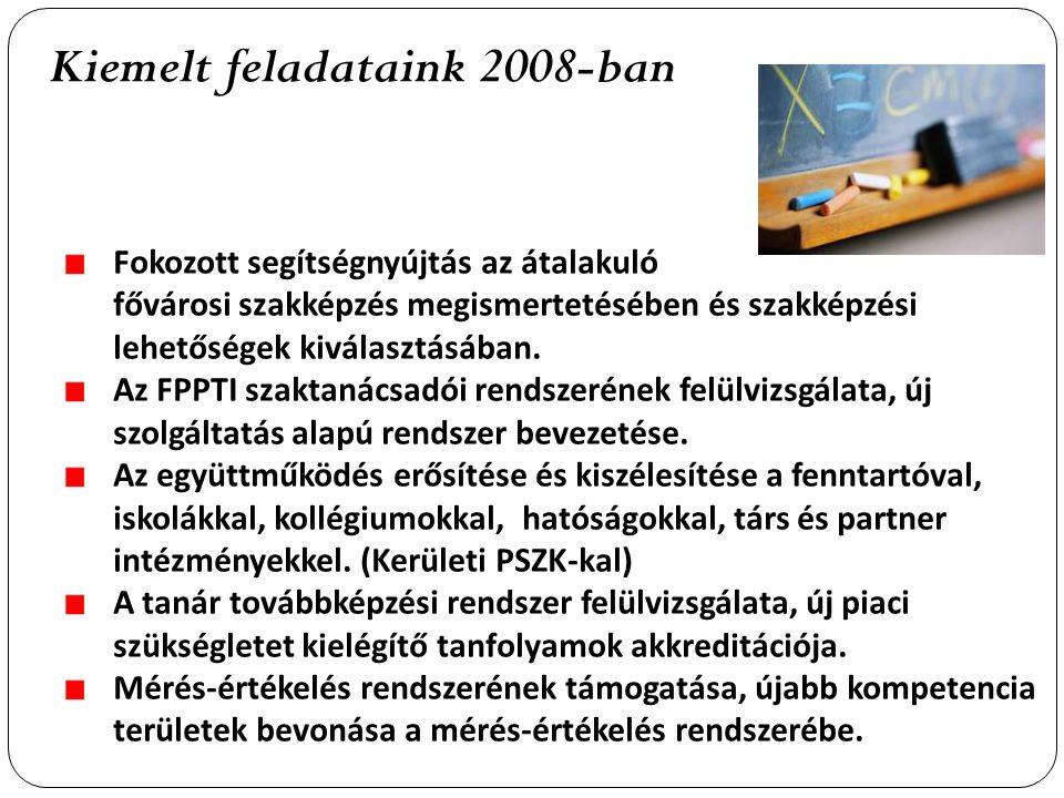 Kiemelt feladataink 2008-ban