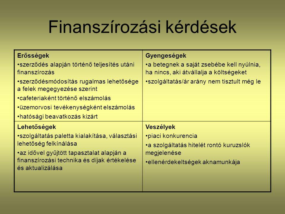 Finanszírozási kérdések