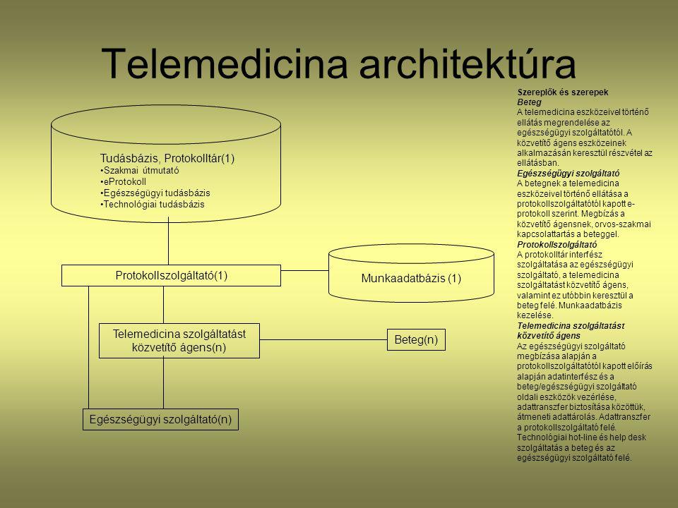 Telemedicina architektúra
