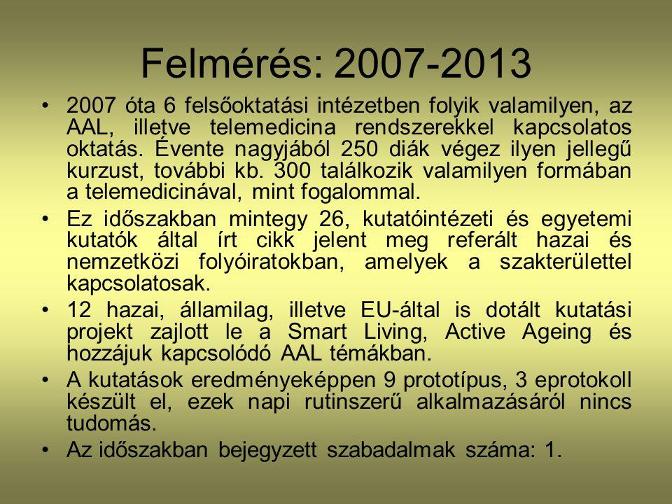 Felmérés: 2007-2013