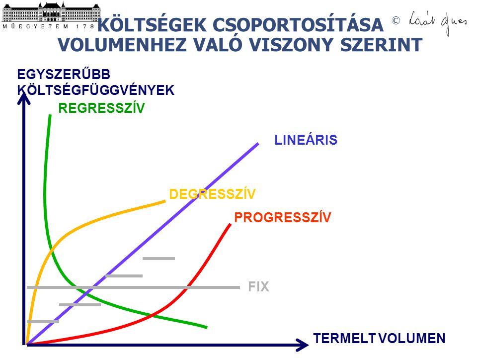 KÖLTSÉGEK CSOPORTOSÍTÁSA VOLUMENHEZ VALÓ VISZONY SZERINT
