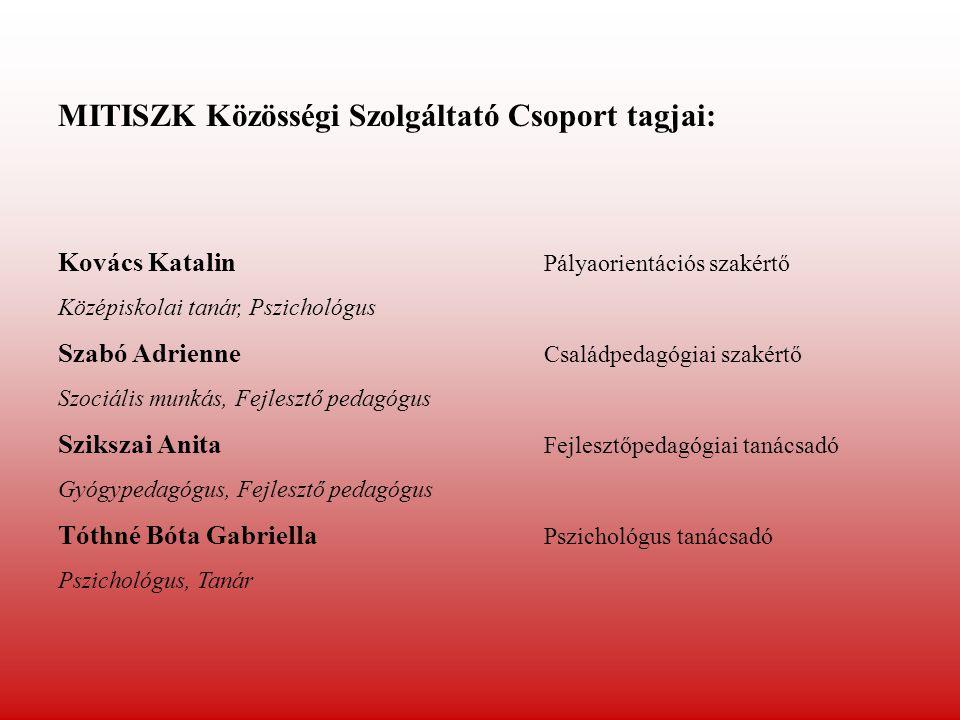 MITISZK Közösségi Szolgáltató Csoport tagjai: