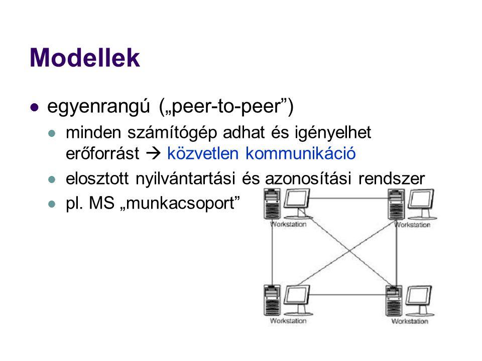 "Modellek egyenrangú (""peer-to-peer )"