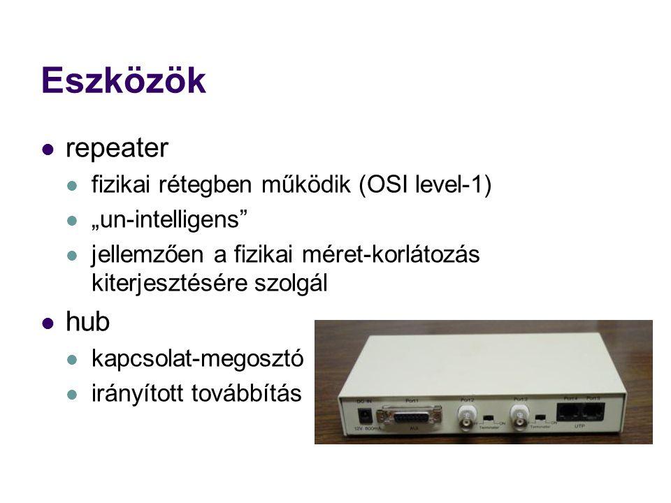 Eszközök repeater hub fizikai rétegben működik (OSI level-1)