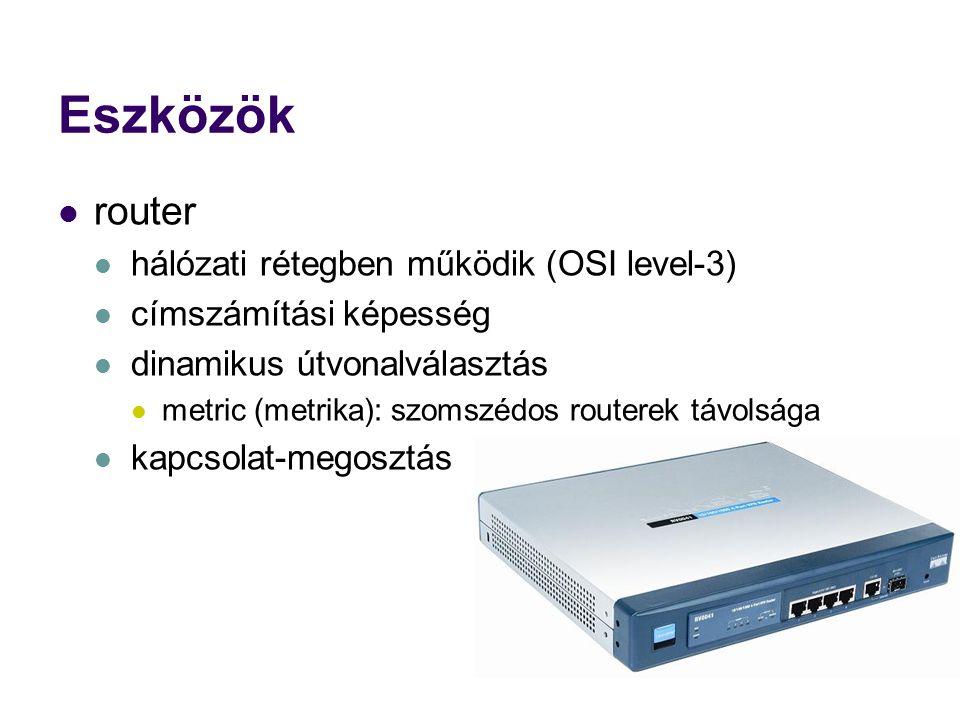 Eszközök router hálózati rétegben működik (OSI level-3)