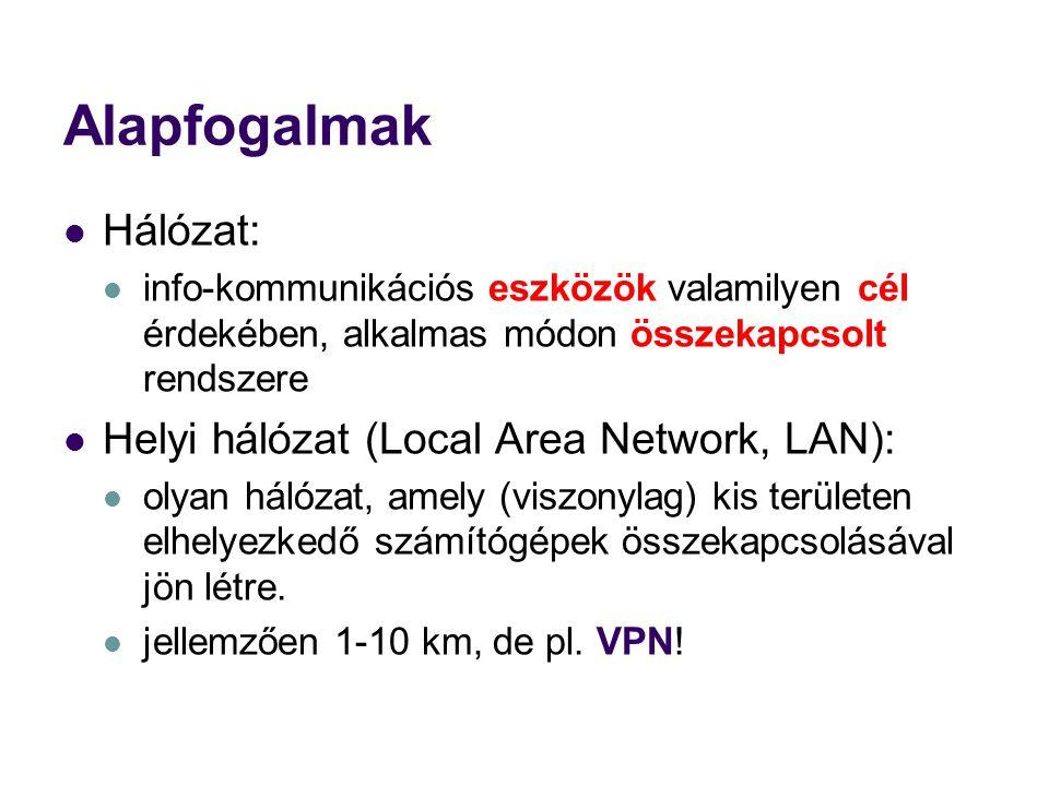 Alapfogalmak Hálózat: Helyi hálózat (Local Area Network, LAN):