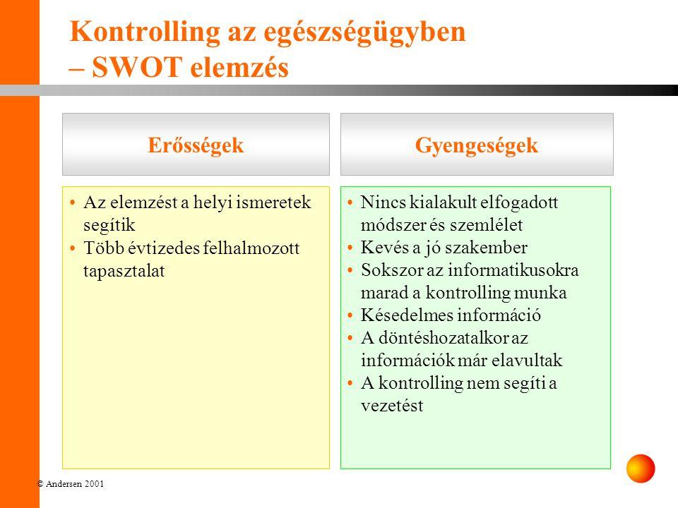 Kontrolling az egészségügyben – SWOT elemzés