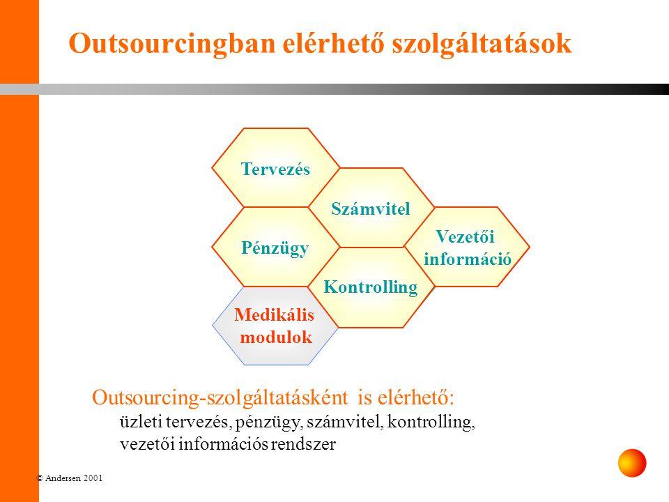 Outsourcingban elérhető szolgáltatások