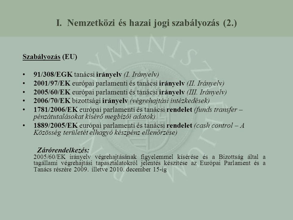 I. Nemzetközi és hazai jogi szabályozás (2.)