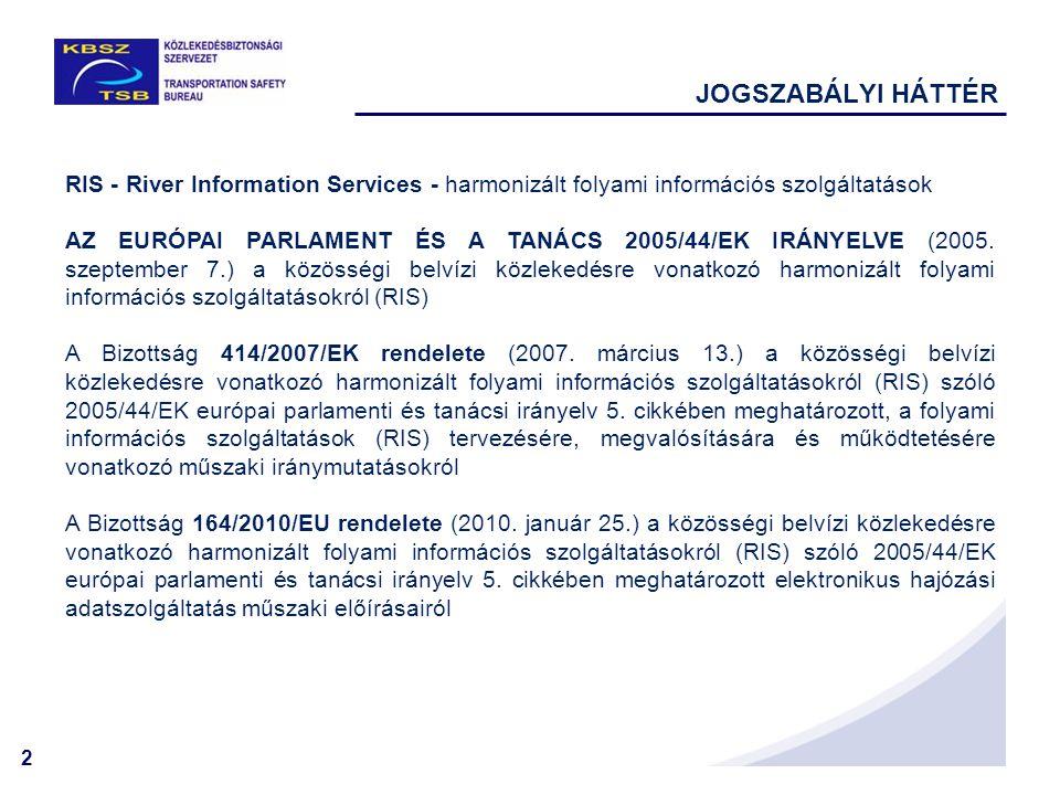 JOGSZABÁLYI HÁTTÉR RIS - River Information Services - harmonizált folyami információs szolgáltatások.