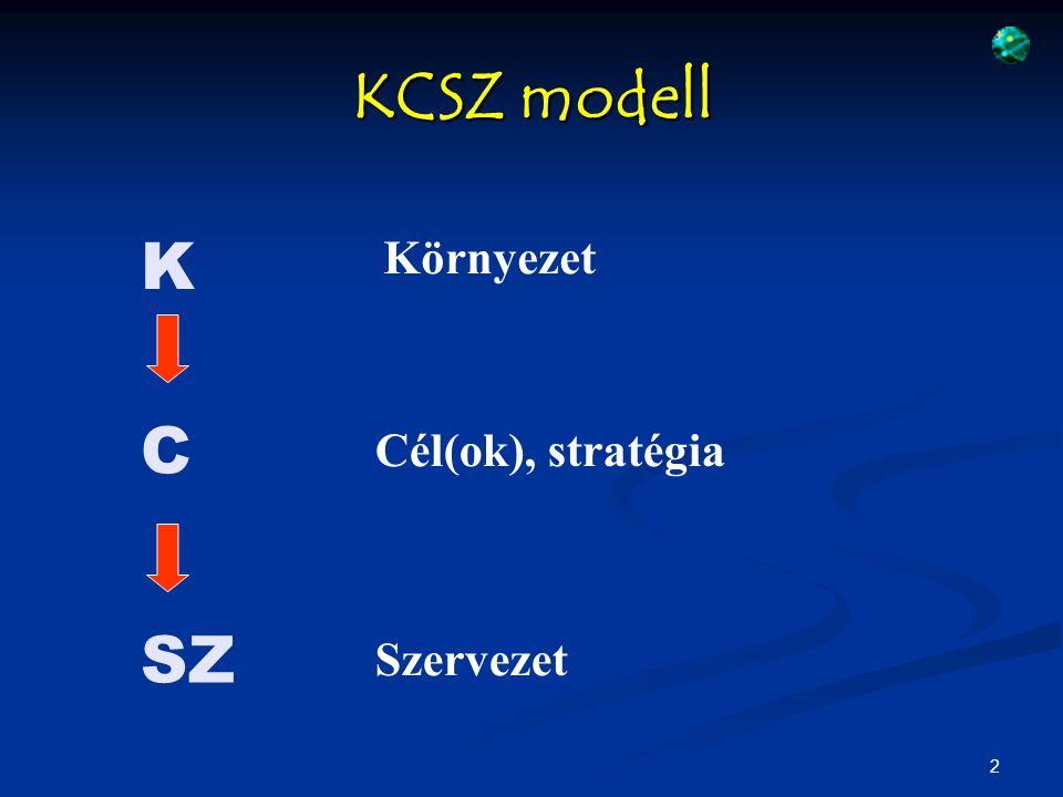 KCSZ modell K Környezet C Cél(ok), stratégia SZ Szervezet