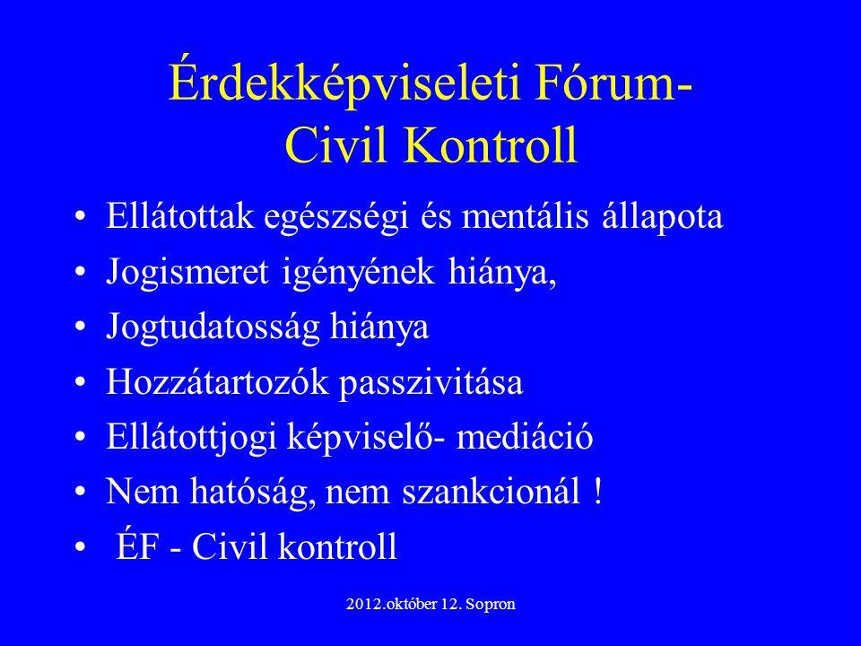 Érdekképviseleti Fórum- Civil Kontroll