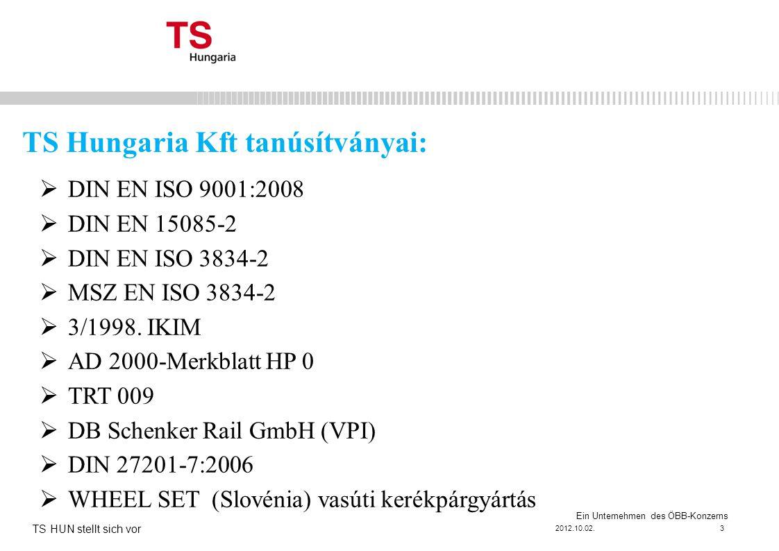 TS Hungaria Kft tanúsítványai: