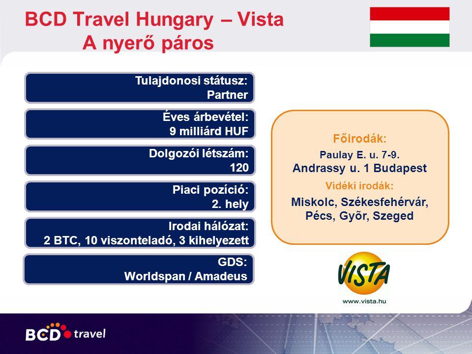 BCD Travel Hungary – Vista A nyerő páros