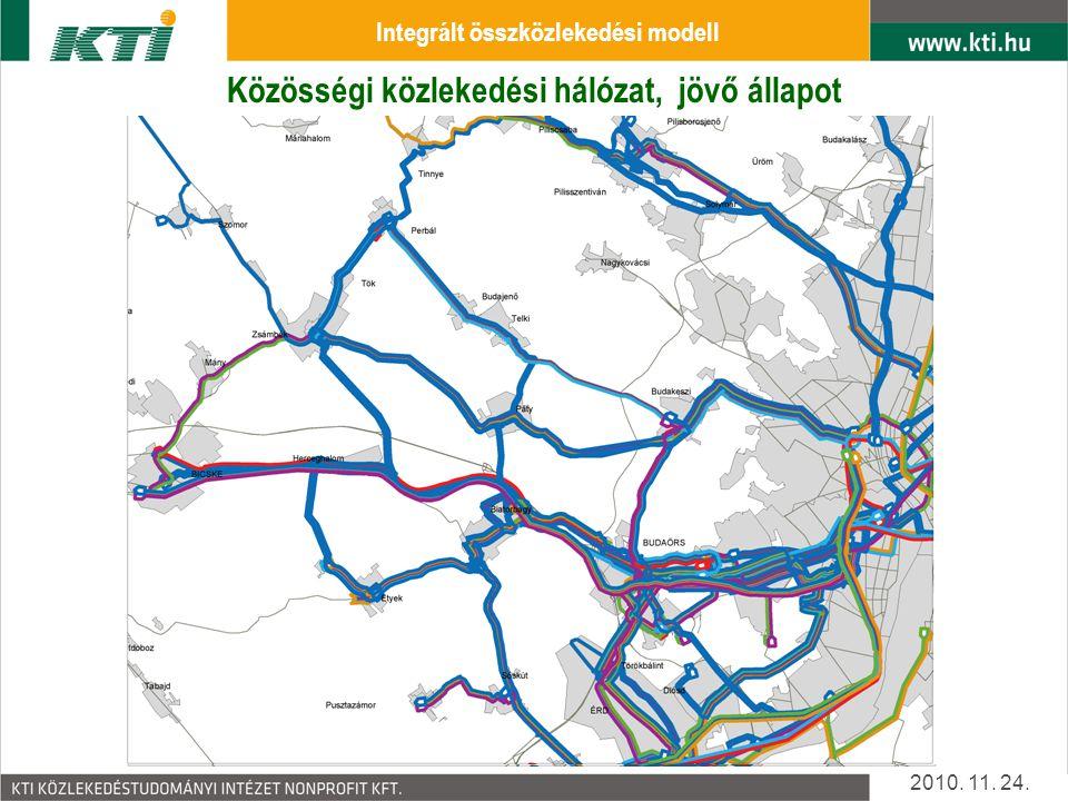 Közösségi közlekedési hálózat, jelen állapot