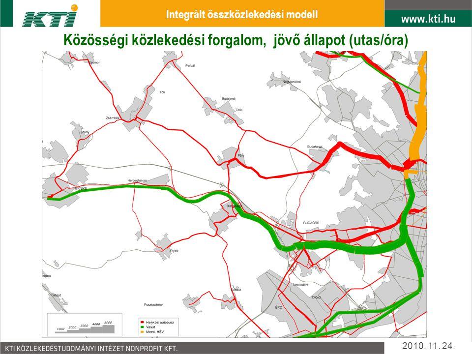 Közösségi közlekedési forgalom, jelen állapot (utas/óra)