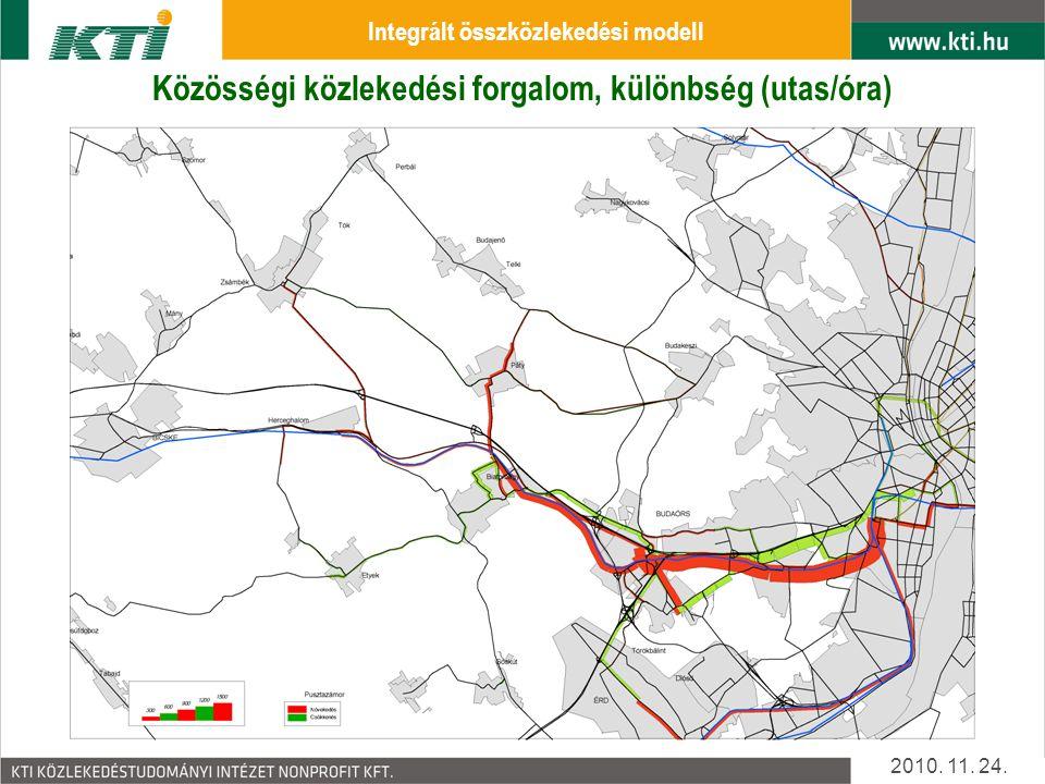 Közösségi közlekedési forgalom, különbség (utas/óra)