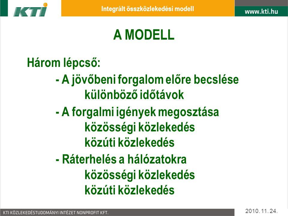 Integrált összközlekedési modell