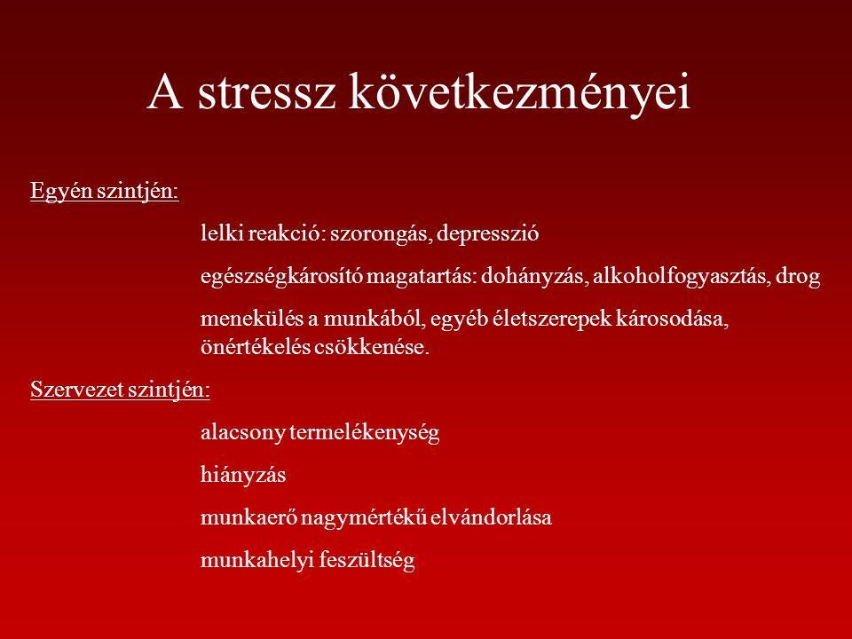 A stressz következményei
