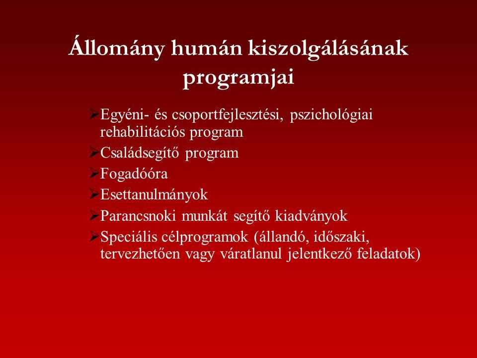Állomány humán kiszolgálásának programjai
