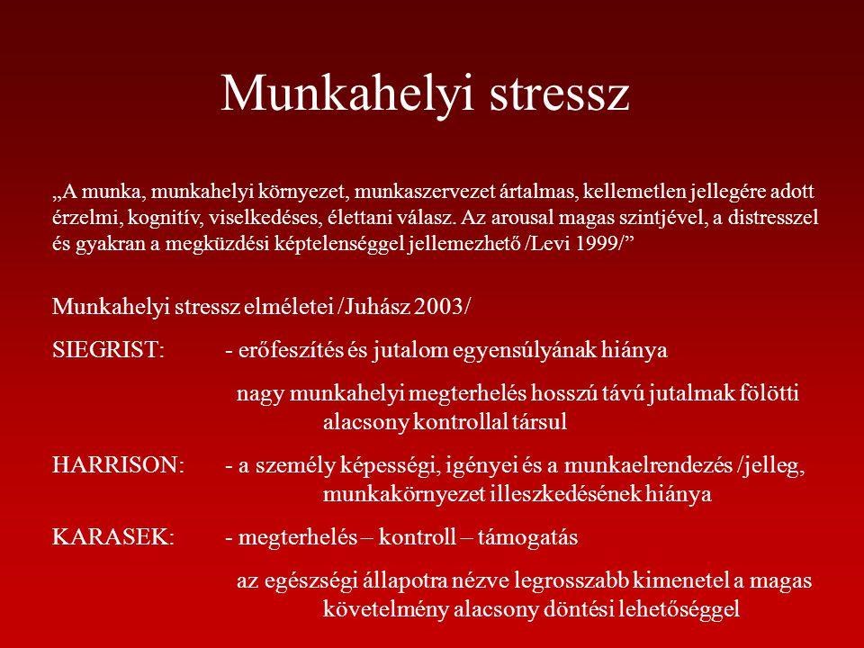 Munkahelyi stressz Munkahelyi stressz elméletei /Juhász 2003/