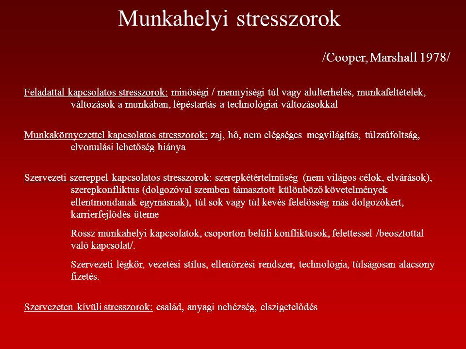 Munkahelyi stresszorok