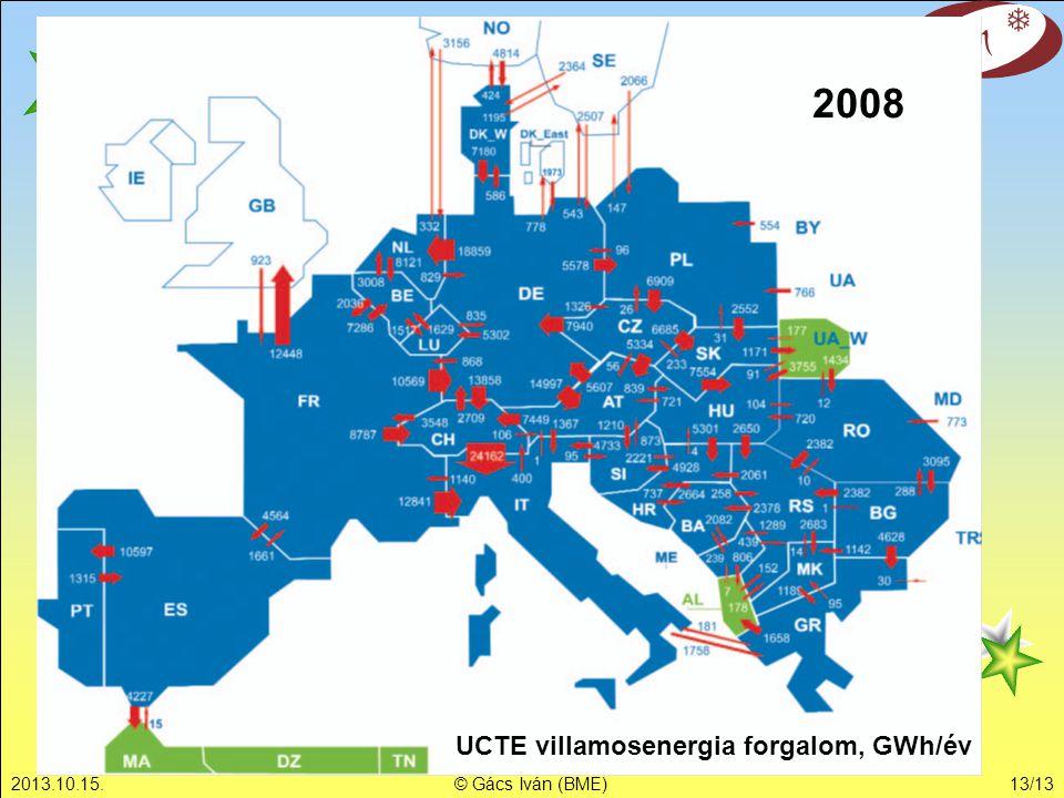 2008 UCTE villamosenergia forgalom, GWh/év 2013.10.15.
