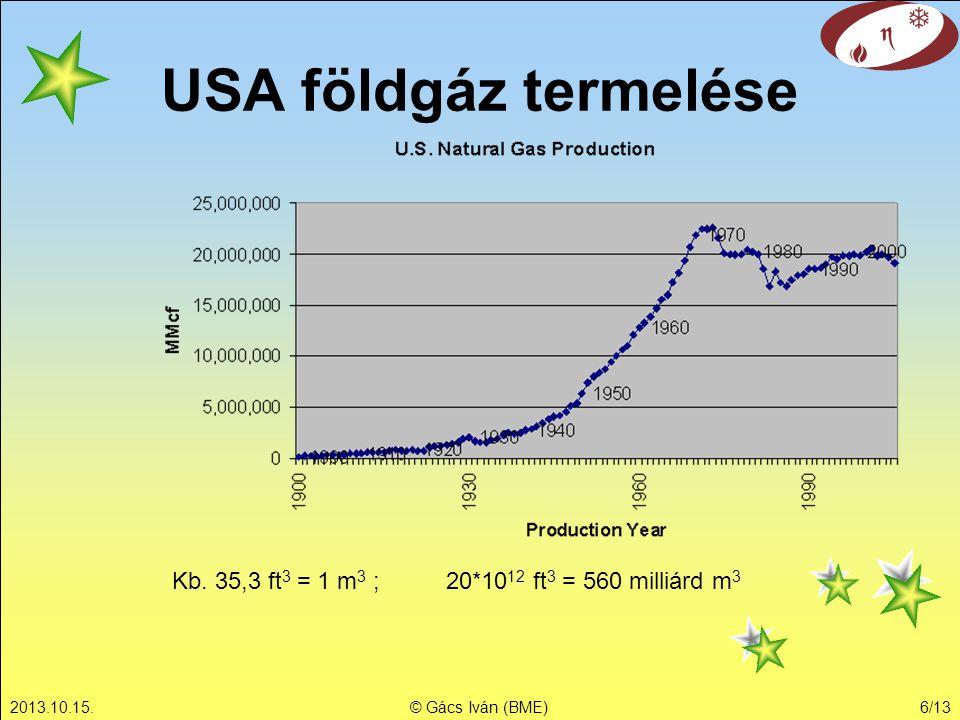 USA földgáz termelése Kb. 35,3 ft3 = 1 m3 ; 20*1012 ft3 = 560 milliárd m3.