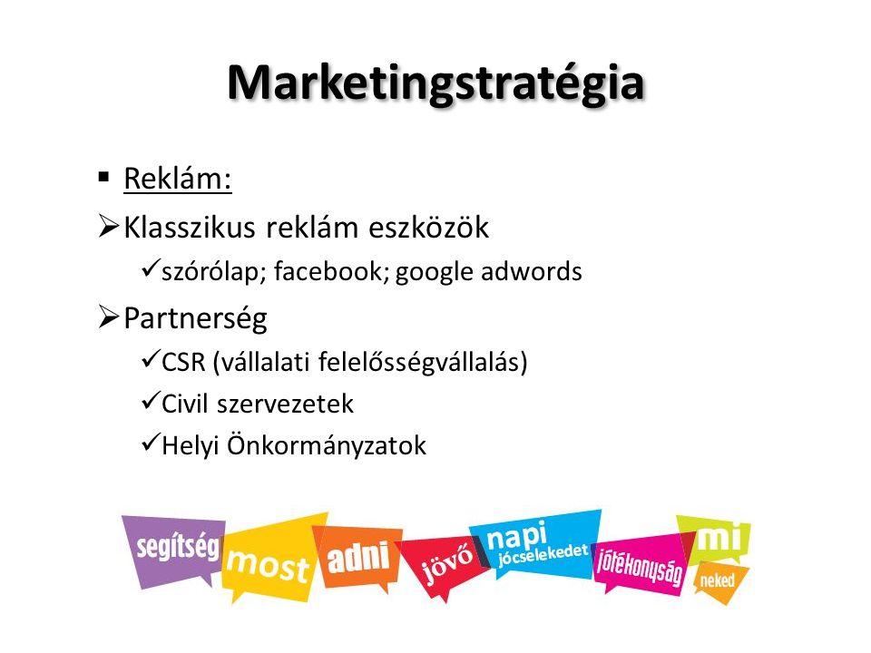 Marketingstratégia Reklám: Klasszikus reklám eszközök Partnerség