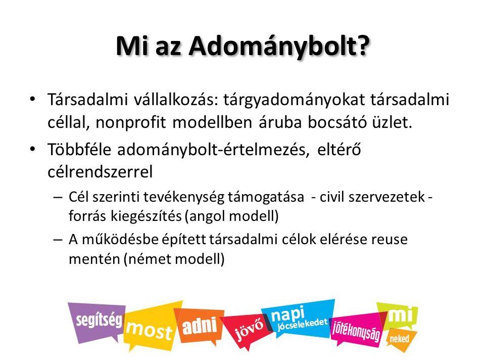 Mi az Adománybolt Társadalmi vállalkozás: tárgyadományokat társadalmi céllal, nonprofit modellben áruba bocsátó üzlet.