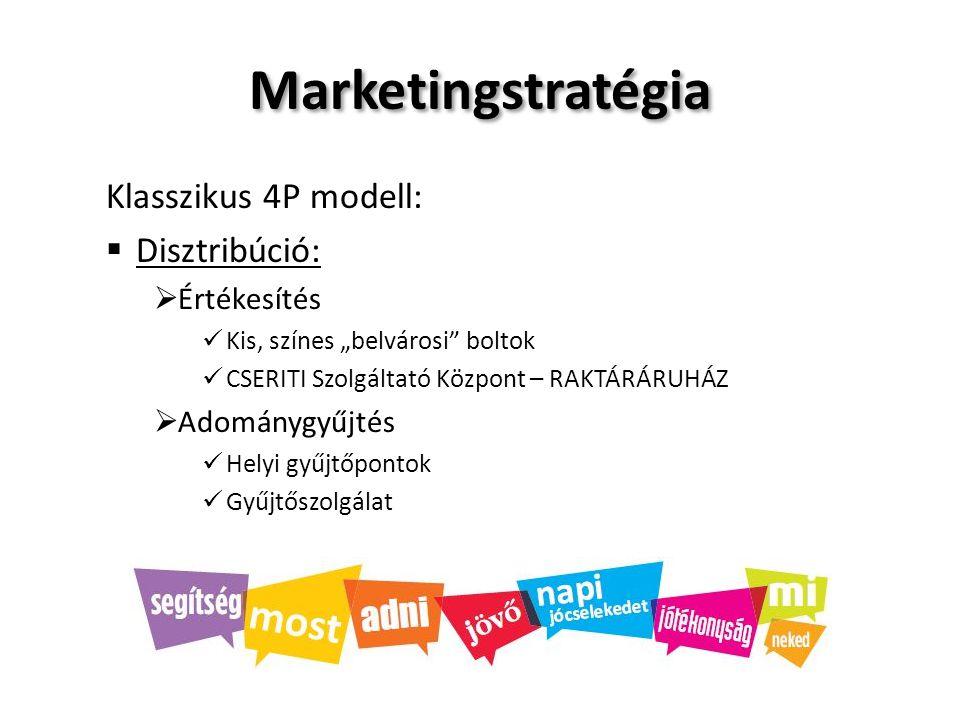 Marketingstratégia Klasszikus 4P modell: Disztribúció: Értékesítés