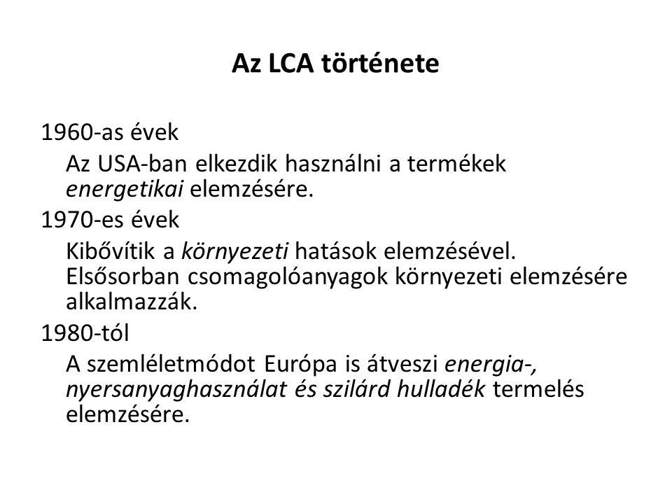 Az LCA története 1960-as évek