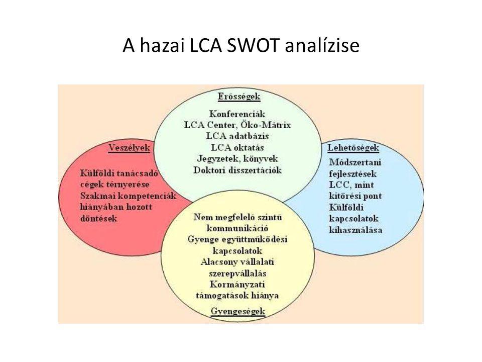 A hazai LCA SWOT analízise