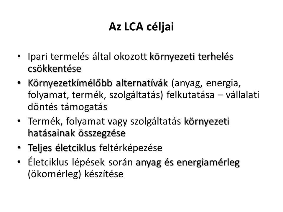 Az LCA céljai Ipari termelés által okozott környezeti terhelés csökkentése.