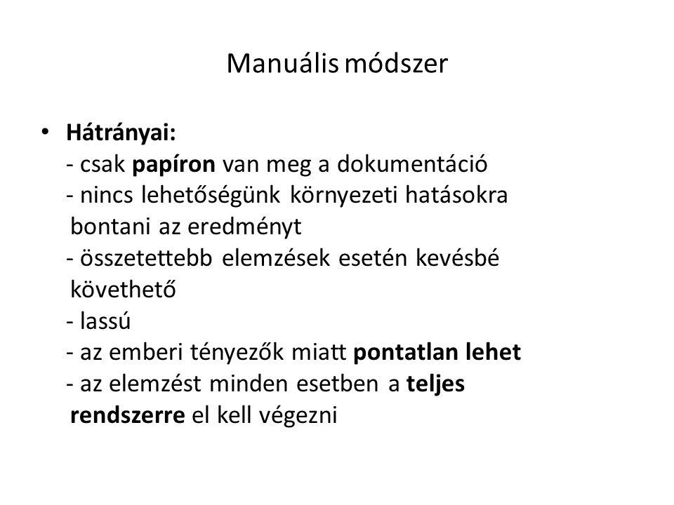 Manuális módszer Hátrányai: - csak papíron van meg a dokumentáció