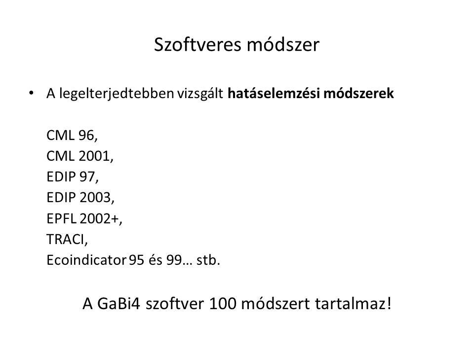 A GaBi4 szoftver 100 módszert tartalmaz!