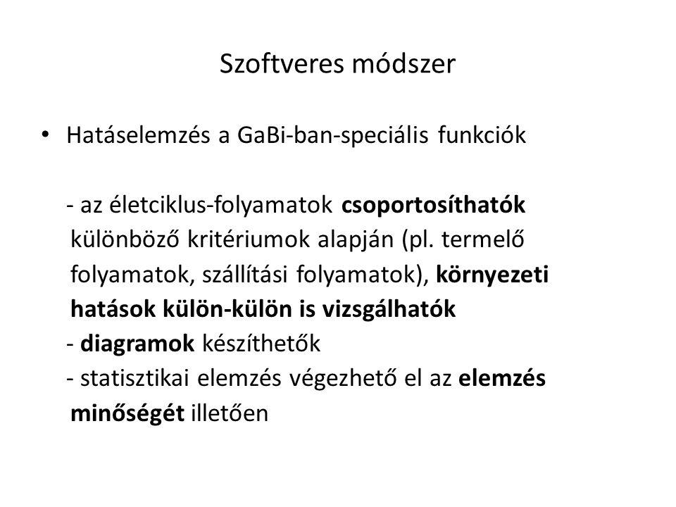 Szoftveres módszer Hatáselemzés a GaBi-ban-speciális funkciók