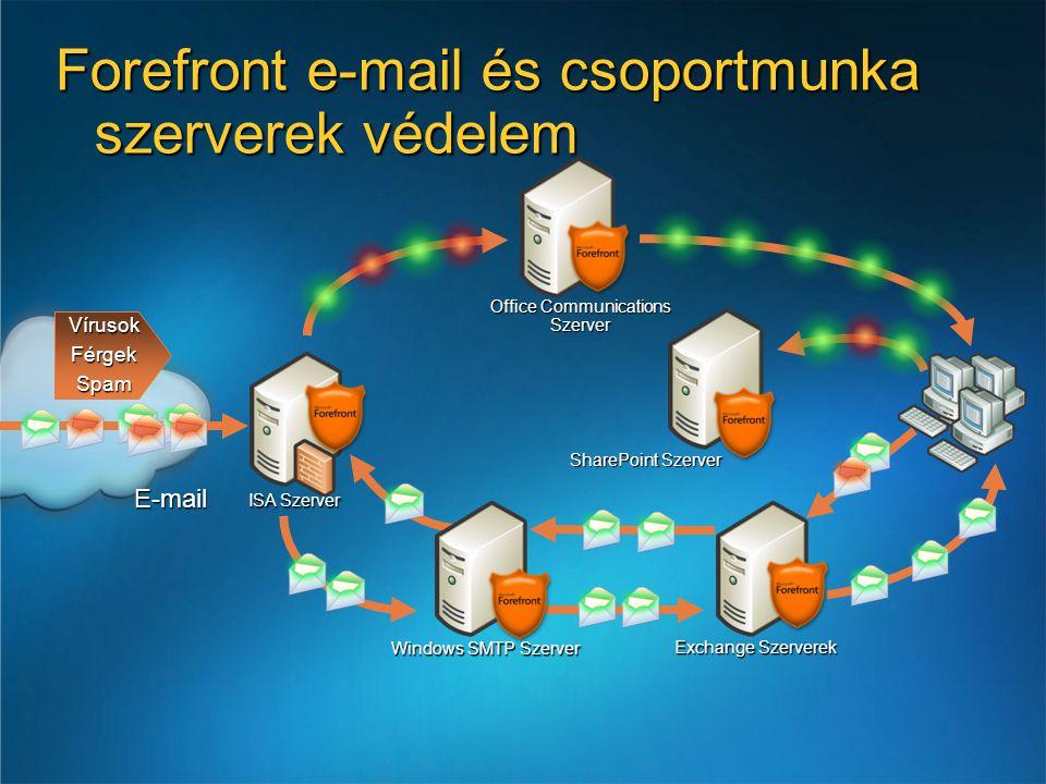 Forefront e-mail és csoportmunka szerverek védelem