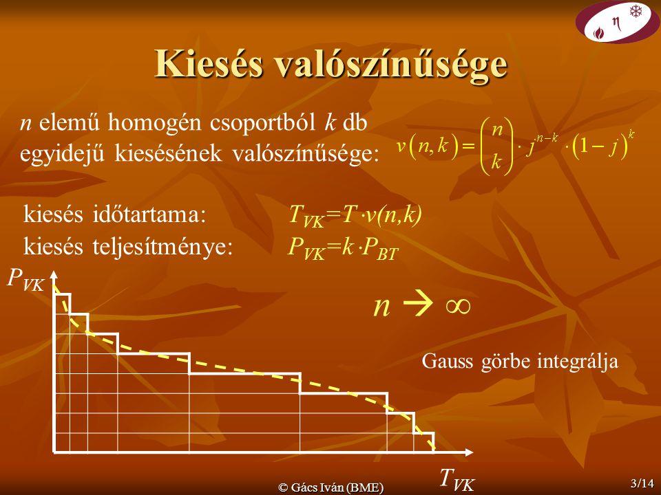 Kiesés valószínűsége n  ∞ n elemű homogén csoportból k db