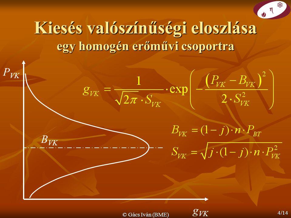 Kiesés valószínűségi eloszlása egy homogén erőművi csoportra