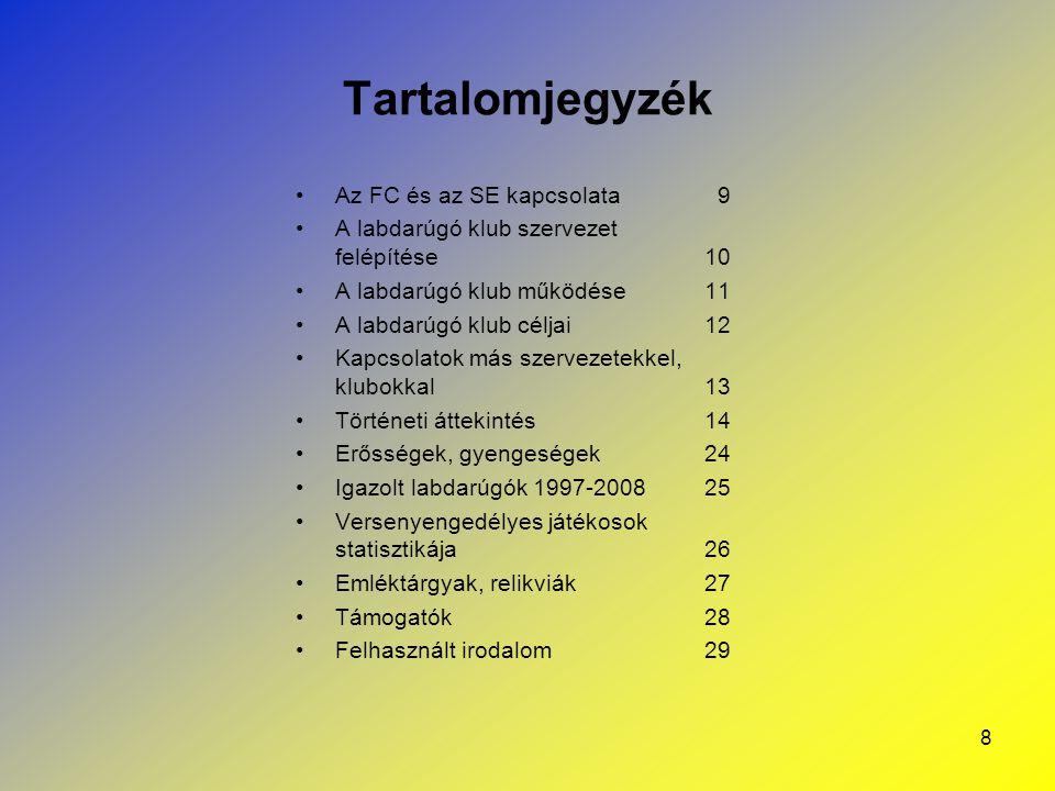 Tartalomjegyzék Az FC és az SE kapcsolata 9