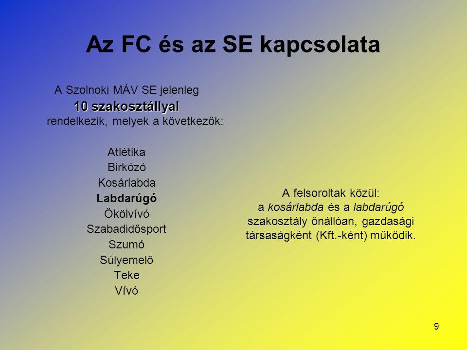 Az FC és az SE kapcsolata