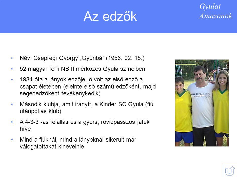 Az edzők Gyulai Amazonok