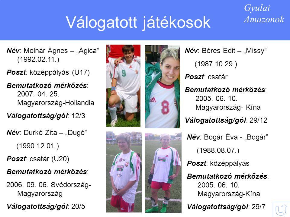 Válogatott játékosok Gyulai Amazonok