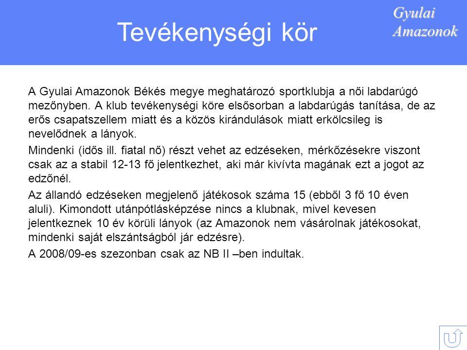 Tevékenységi kör Gyulai Amazonok